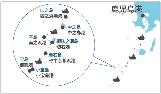 本土最寄り地点から悪石島へのルート図