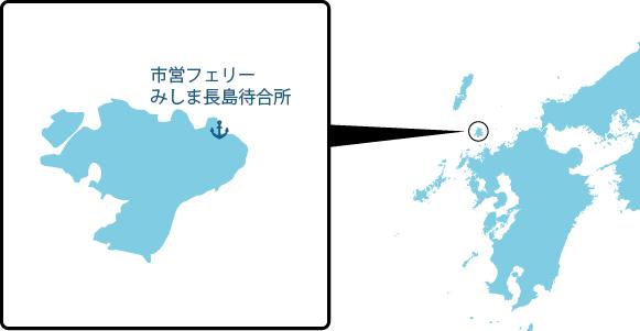 長島の概要図
