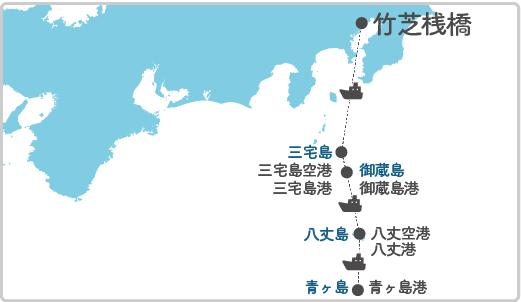 本土最寄り地点から御蔵島へのルート図
