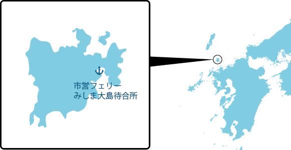 大島の概要図